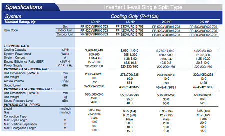 Aircon New Koppel Aircon Price List