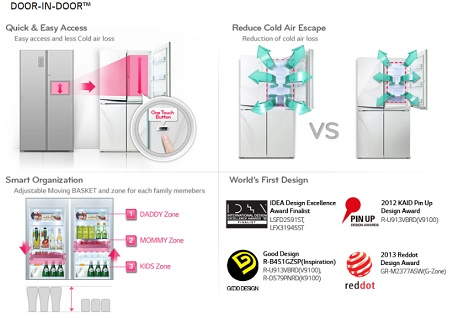(SOLD OUT) LG GR-B207GLQV 21 cu ft  SIDE BY SIDE REFRIGERATOR